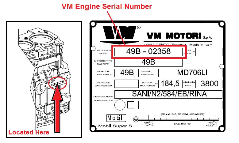 VM Engine Serial Number Location Identifier